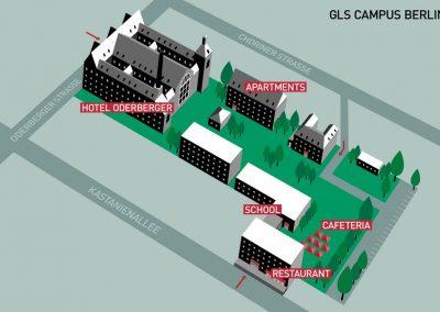 GLS map